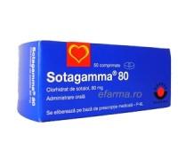 Sotagamma 80/160 mg