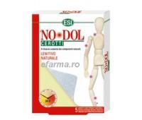 NoDol Plasturi