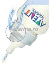Avent Biberon Airflex 260 ml +1 luna 2 bucati