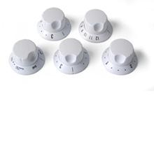 Butoane de siguranta pentru cuptoare si plite